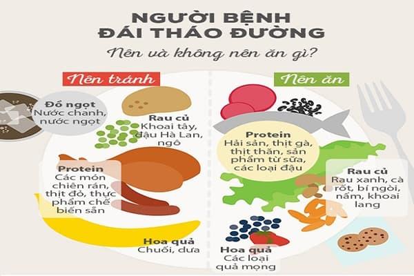 Thực phẩm doành cho người đái tháo đường